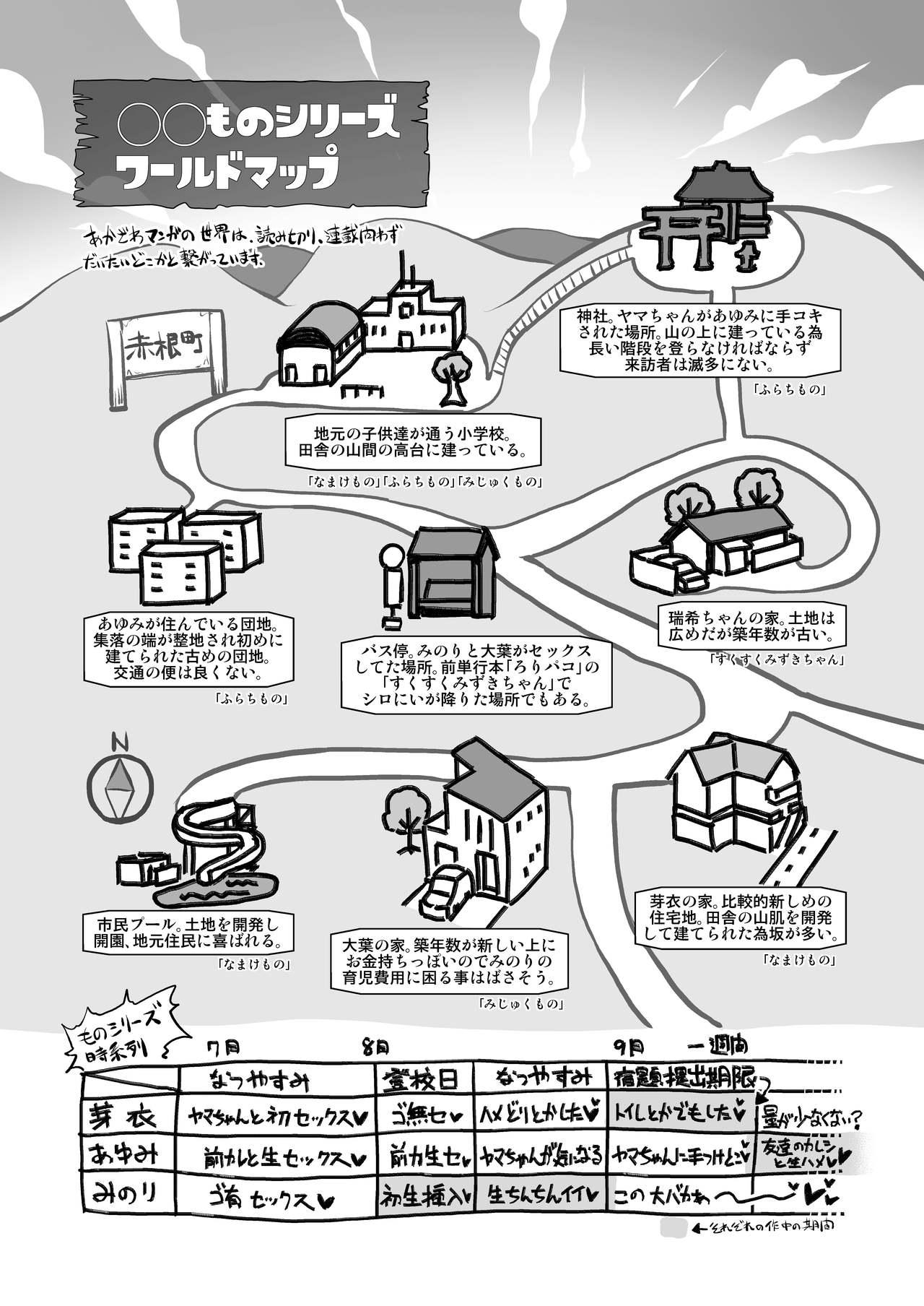 Mijuku Mono   The Inexperienced 22