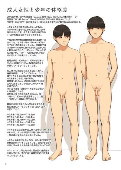 Kodomo Shintai Shoken 5