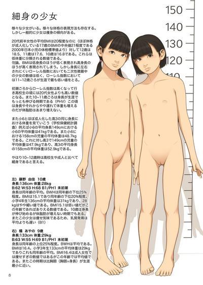 Kodomo Shintai Shoken 7