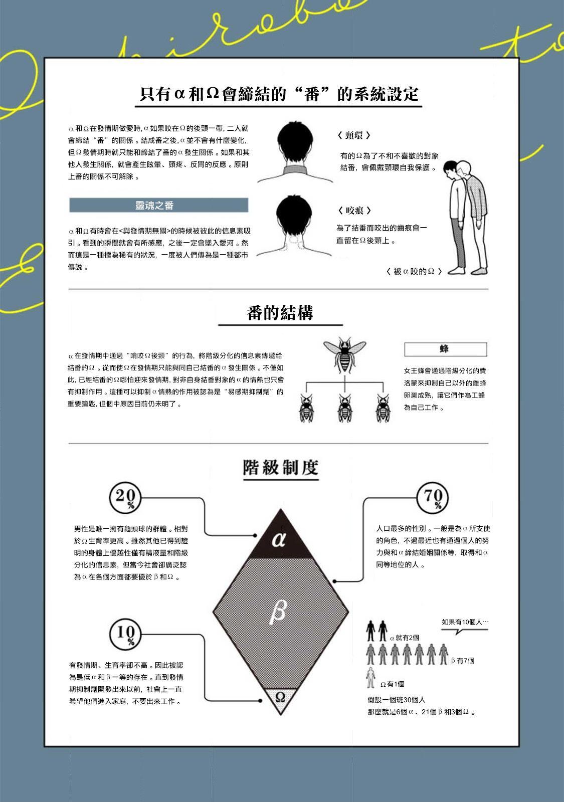 Ochikobore Alpha to Elite Omega   问题α与精英Ω Ch. 1-4 3
