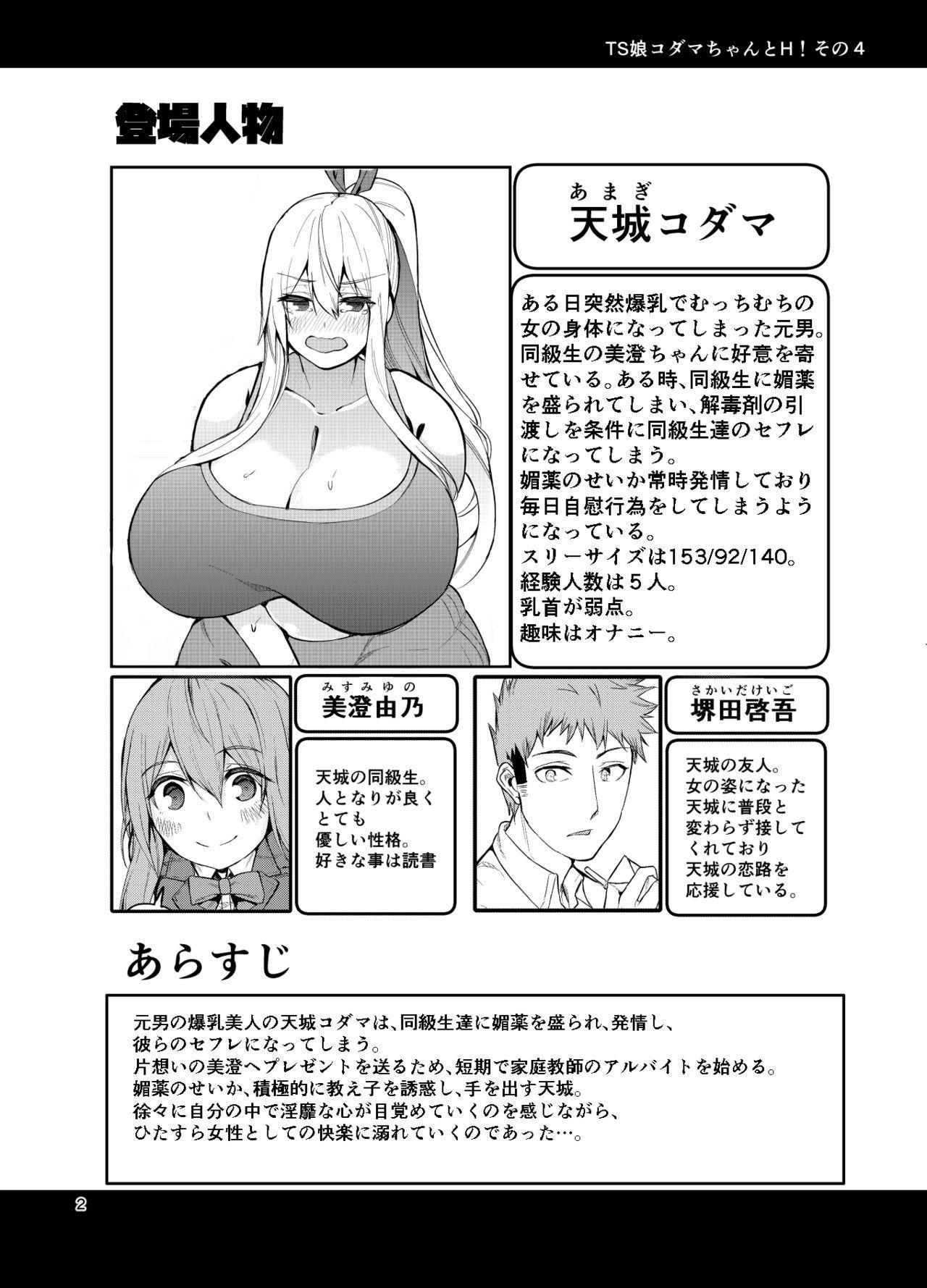[Wakuseiburo (cup-chan)] TS Musume Kodama-chan to H! Sono 4 | TS Girl Kodama-chan and Ecchi! Part 4 [Digital] 2